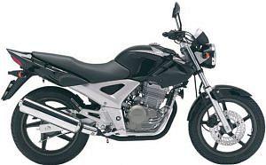 Honda CBF 250 (2010-12)