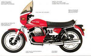 Moto Guzzi 1000SP Spada (1980-82)